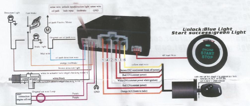 celotehanku engineered to be enjoyed Brake Light Switch Wiring karena menyalakan mesin mobil peugeot 306 n5 dari jarak jauh memerlukan remote alarm ini